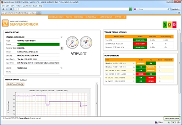 ServersCheck Monitoring Software full screenshot